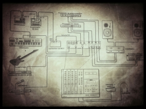 How to build a 4 track analogue studio